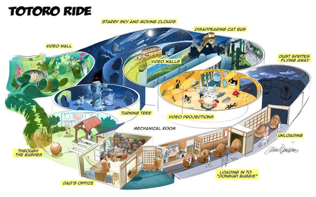 my-neighbor-totoro-ride