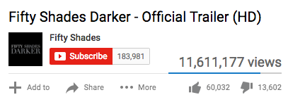 Although, the views and likes are catching up, the amount of dislikes is vastly more.